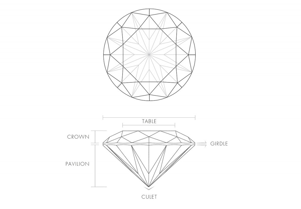Diamond-Anatomy