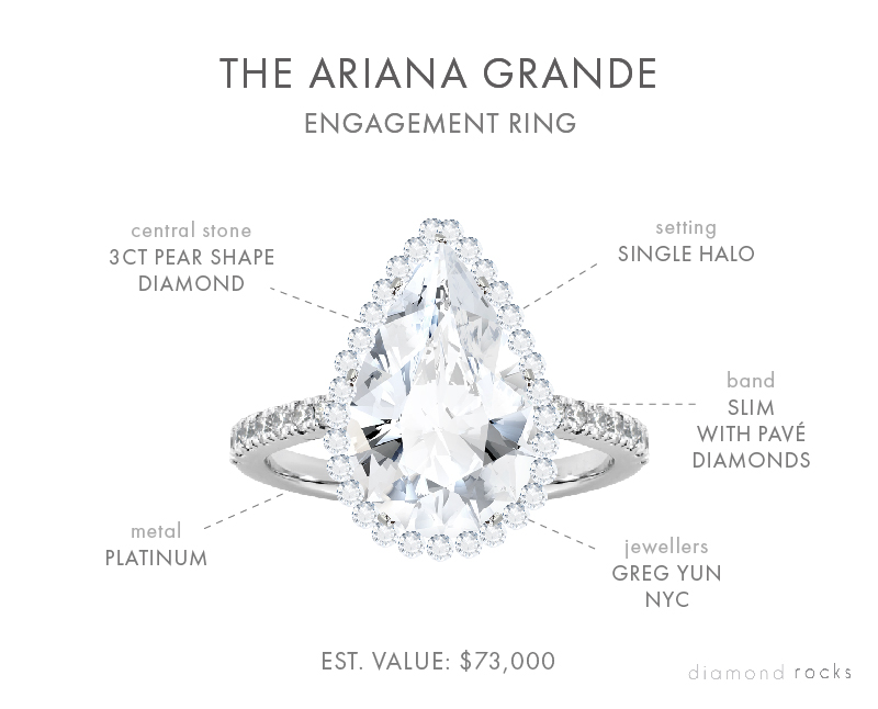 Ariana Grande's huge pear shaped diamond looks to be around three carats, set on a thin, platinum pavé band.