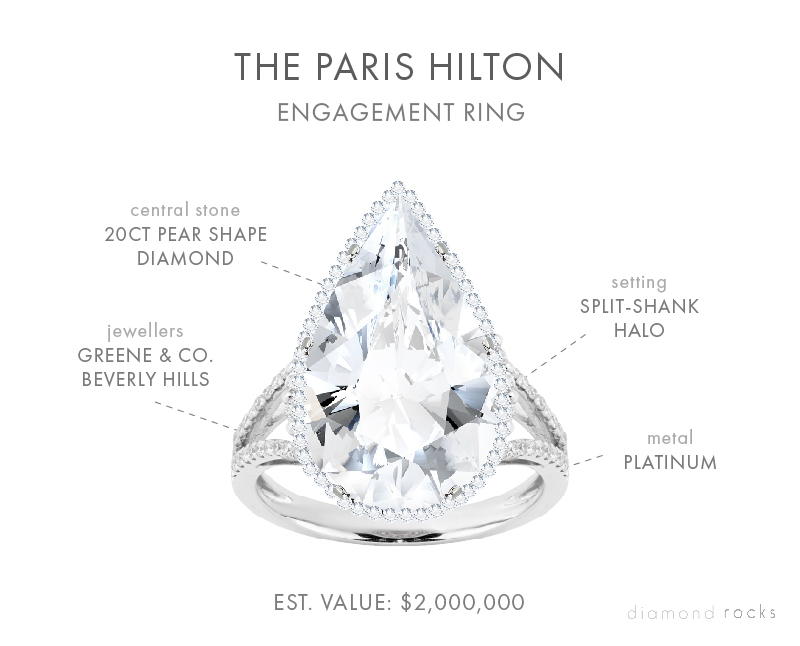 Paris Hilton's engagement ring features a huge pear-shaped diamond rock and is estimated to be worth a whopping £1.6 million ($2 million)